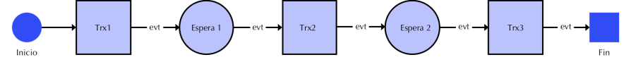 Workflow 1