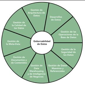 gobernabilidad-de-datos-1